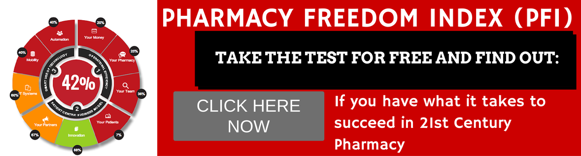 Pharmacy Freedom Index