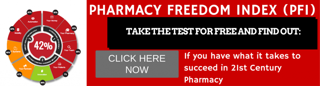 Pharmacy Freedom Index - Business Diagnostic Tool